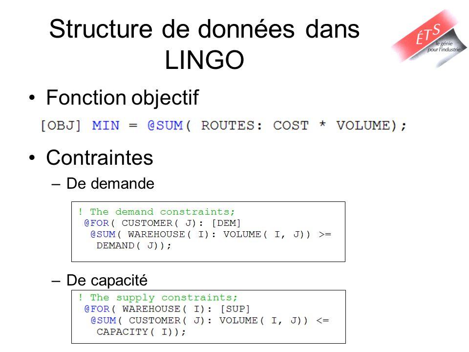 Interface entre LINGO et EXCEL Préparation des données Variable: VOLUME Cellules réponses