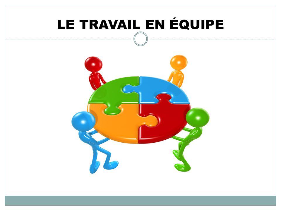 Formation de léquipe 2 conditions: Perception et valorisation dune cible commune Création de relations interpersonnelles 2