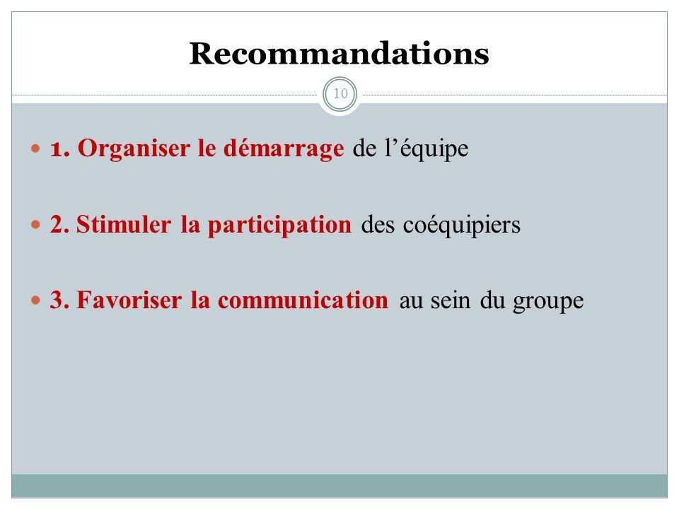 Recommandations 1. Organiser le démarrage de léquipe 2. Stimuler la participation des coéquipiers 3. Favoriser la communication au sein du groupe 10