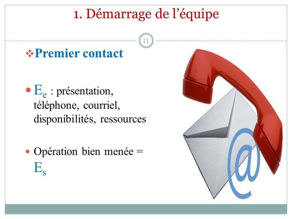 1. Démarrage de léquipe Premier contact E e : présentation, téléphone, courriel, disponibilités, ressources Opération bien menée = E s 11