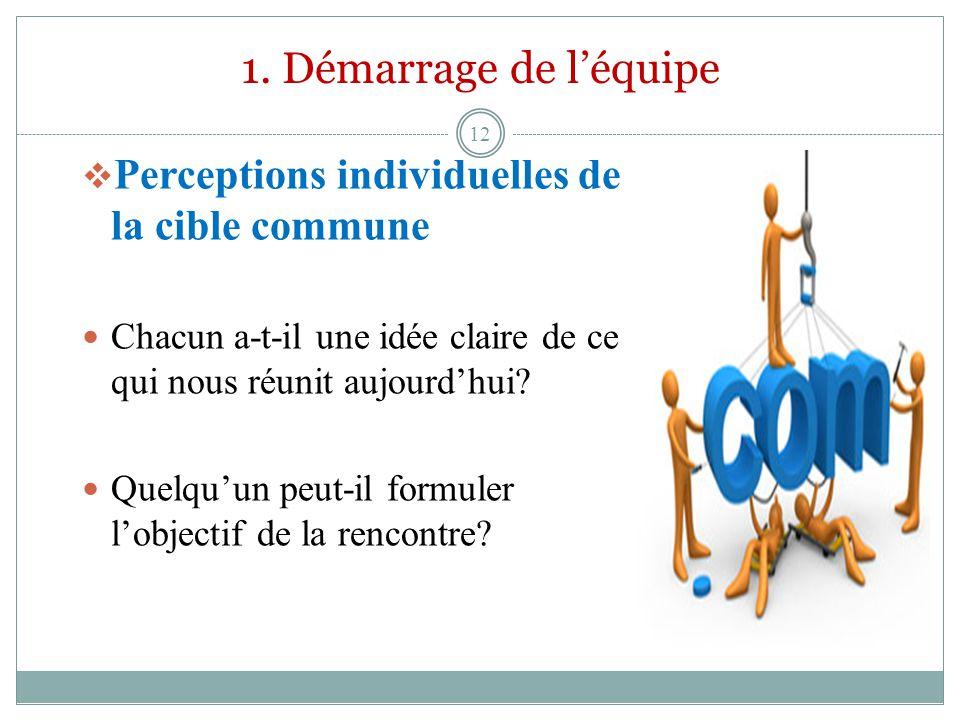 1. Démarrage de léquipe Perceptions individuelles de la cible commune Chacun a-t-il une idée claire de ce qui nous réunit aujourdhui? Quelquun peut-il
