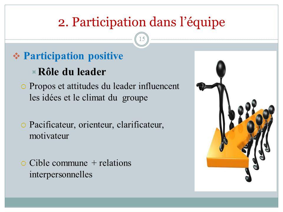 2. Participation dans léquipe Participation positive Rôle du leader Propos et attitudes du leader influencent les idées et le climat du groupe Pacific