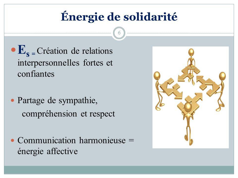 Énergie de solidarité E s = Création de relations interpersonnelles fortes et confiantes Partage de sympathie, compréhension et respect Communication