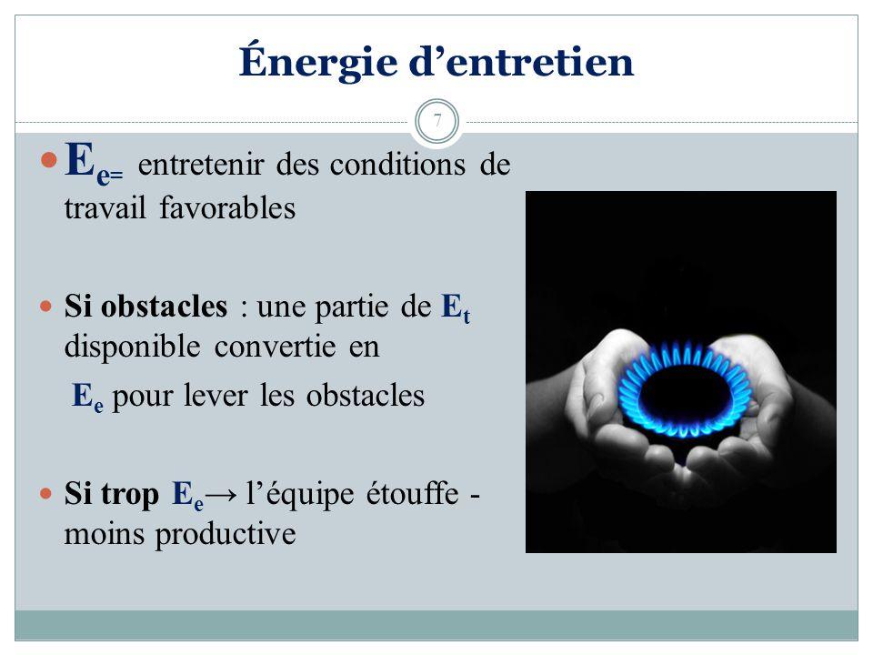 Énergie dentretien E e = entretenir des conditions de travail favorables Si obstacles : une partie de E t disponible convertie en E e pour lever les obstacles Si trop E e léquipe étouffe - moins productive 7