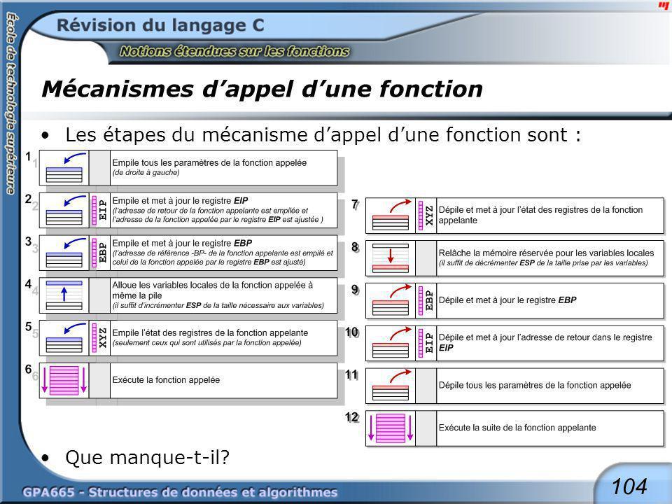 104 Mécanismes dappel dune fonction Les étapes du mécanisme dappel dune fonction sont : Que manque-t-il?