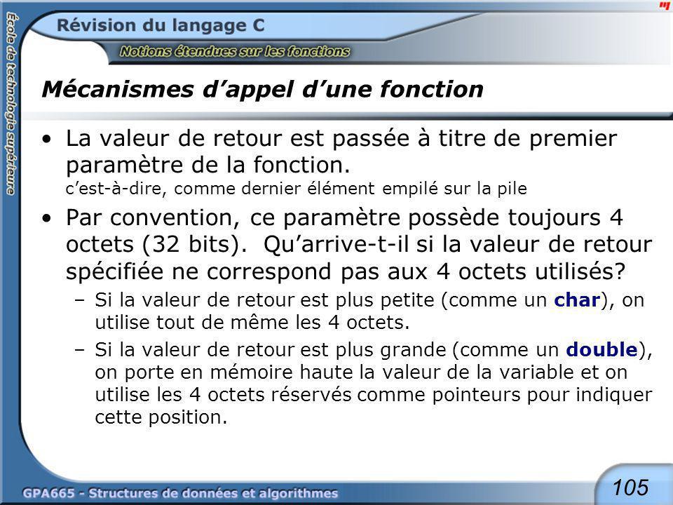 105 Mécanismes dappel dune fonction La valeur de retour est passée à titre de premier paramètre de la fonction. cest-à-dire, comme dernier élément emp