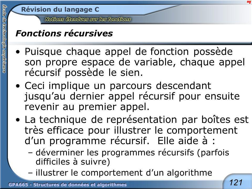 121 Fonctions récursives Puisque chaque appel de fonction possède son propre espace de variable, chaque appel récursif possède le sien. Ceci implique