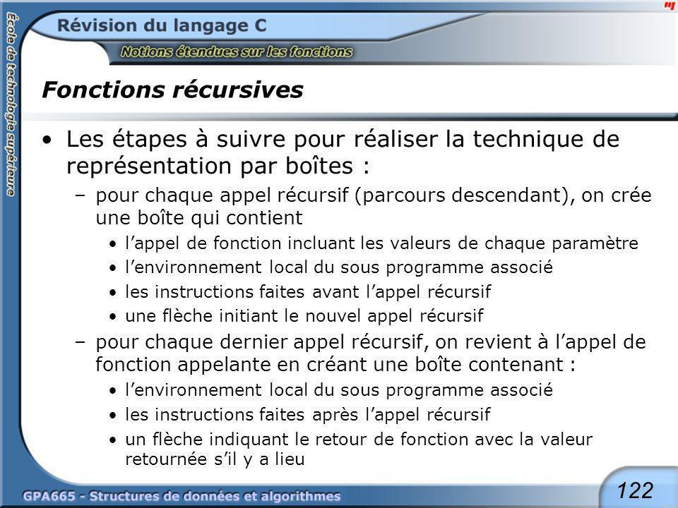 122 Fonctions récursives Les étapes à suivre pour réaliser la technique de représentation par boîtes : –pour chaque appel récursif (parcours descendan