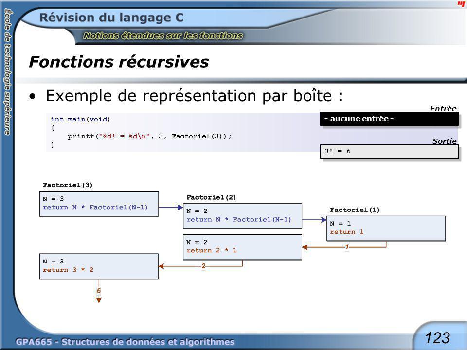 123 Fonctions récursives Exemple de représentation par boîte : int main(void) { printf(