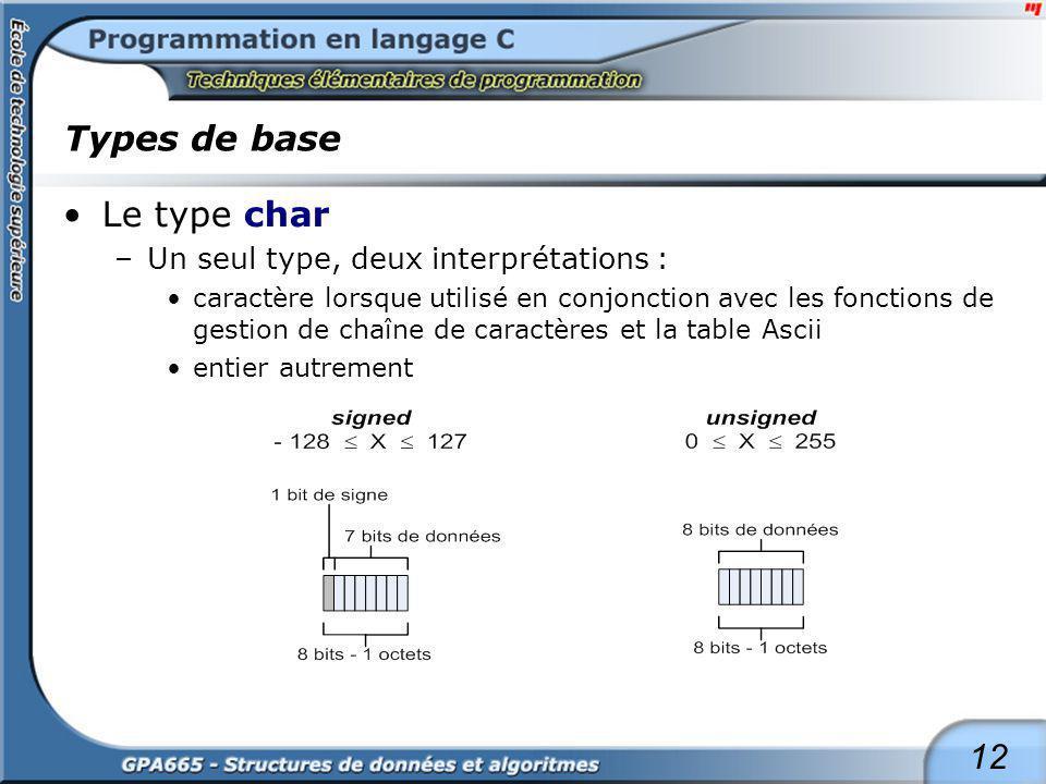12 Types de base Le type char –Un seul type, deux interprétations : caractère lorsque utilisé en conjonction avec les fonctions de gestion de chaîne d