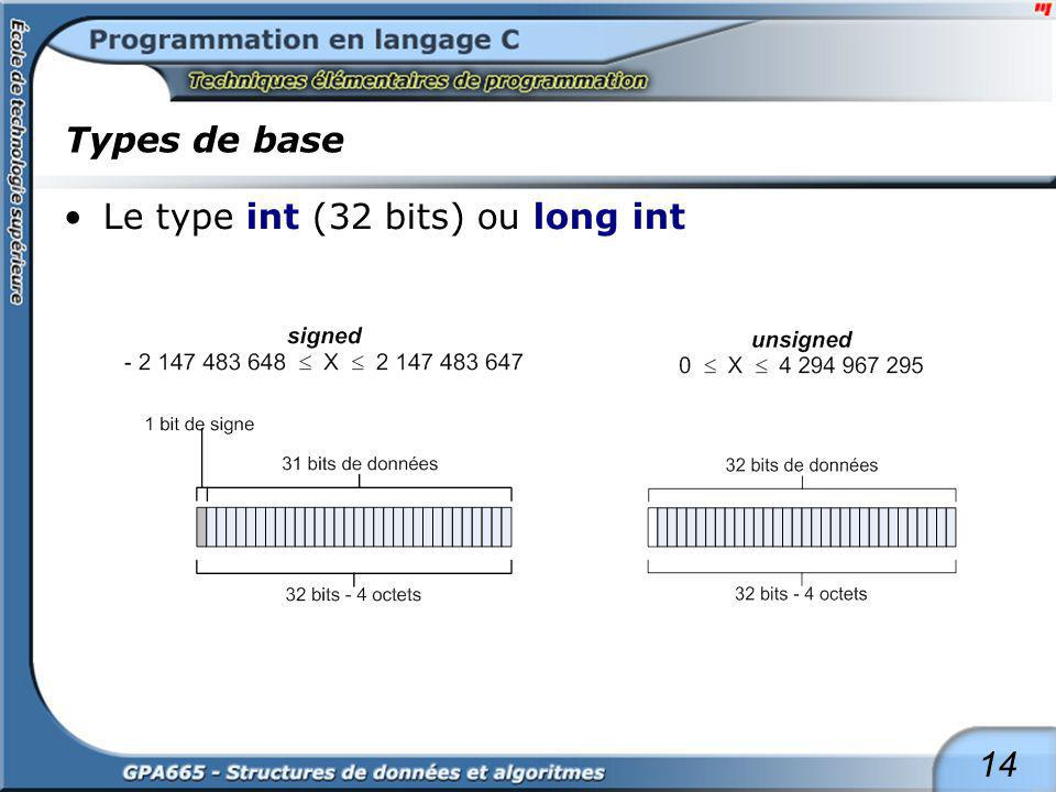 14 Types de base Le type int (32 bits) ou long int