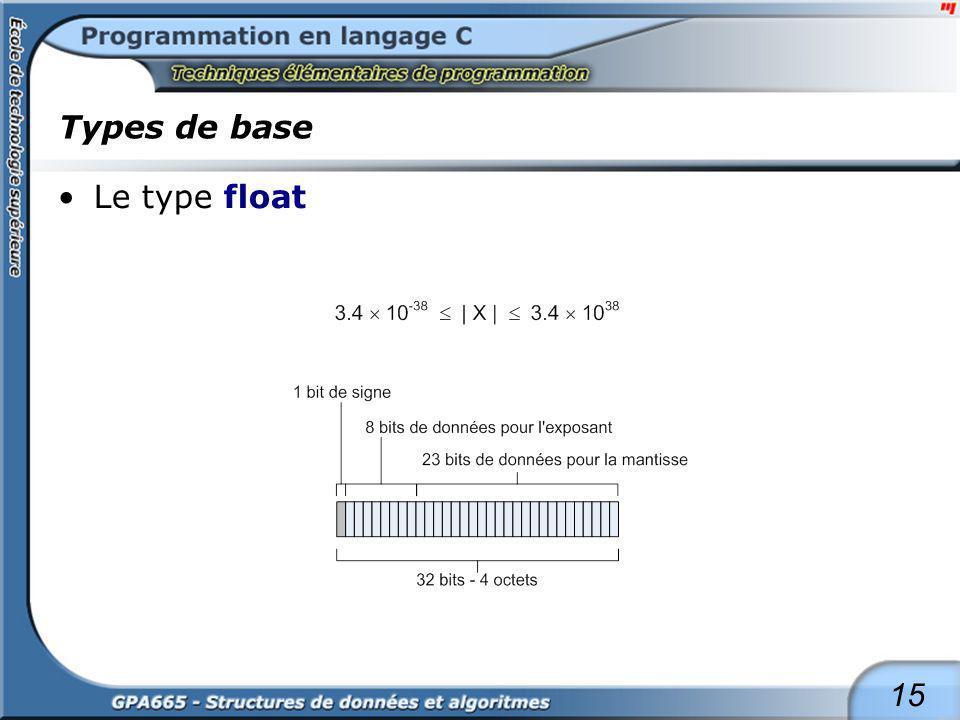 15 Types de base Le type float