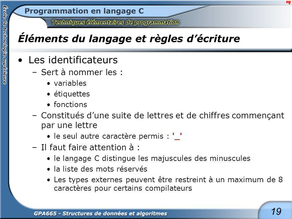 19 Éléments du langage et règles décriture Les identificateurs –Sert à nommer les : variables étiquettes fonctions –Constitués dune suite de lettres e
