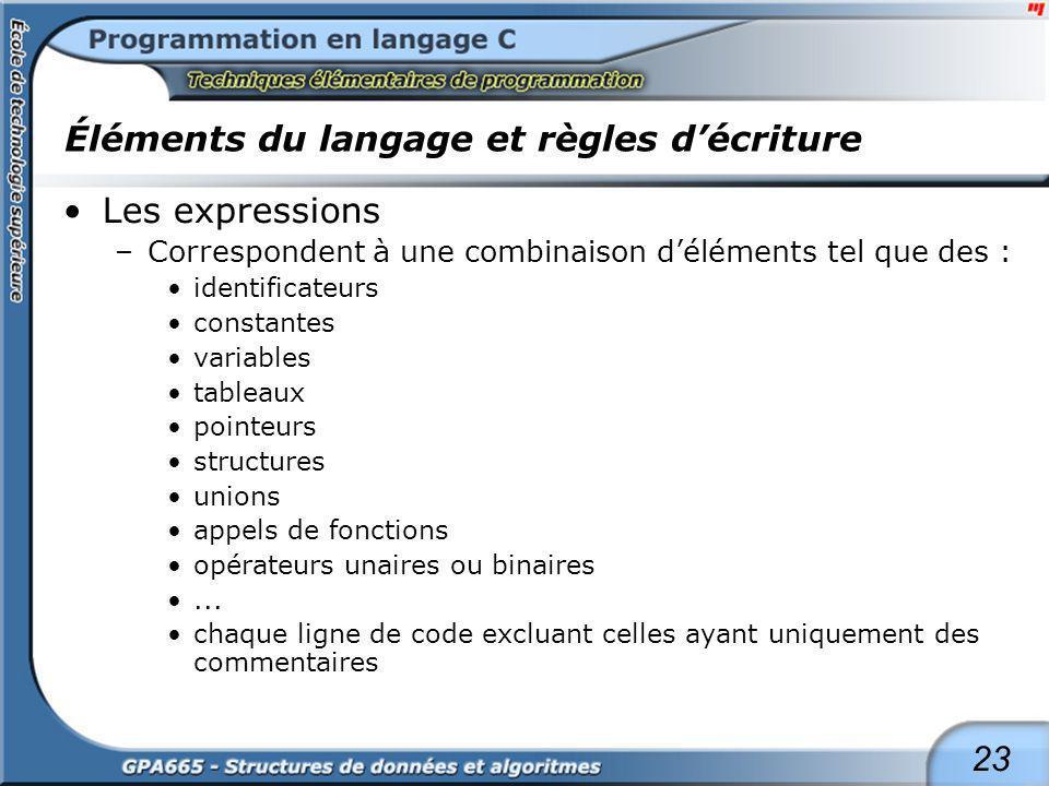 23 Éléments du langage et règles décriture Les expressions –Correspondent à une combinaison déléments tel que des : identificateurs constantes variabl