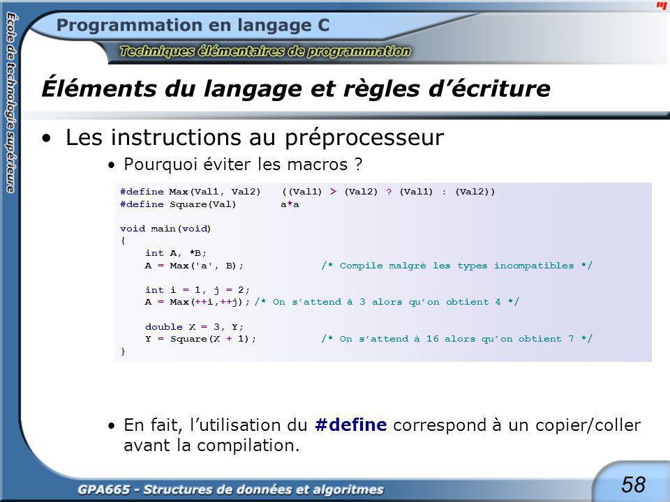 58 Éléments du langage et règles décriture Les instructions au préprocesseur Pourquoi éviter les macros ? En fait, lutilisation du #define correspond