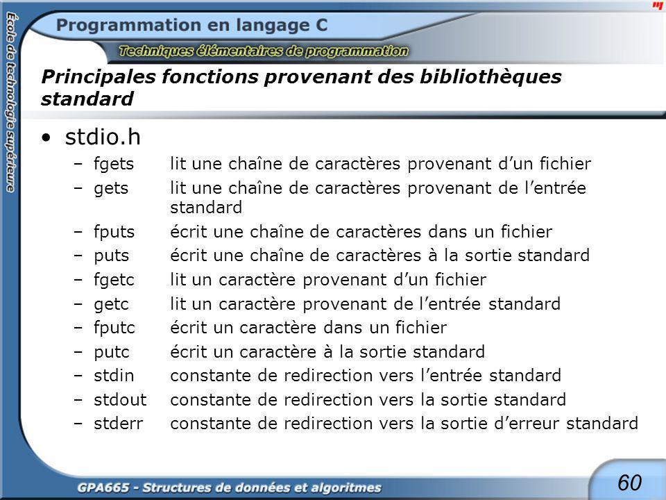 60 Principales fonctions provenant des bibliothèques standard stdio.h –fgetslit une chaîne de caractères provenant dun fichier –getslit une chaîne de