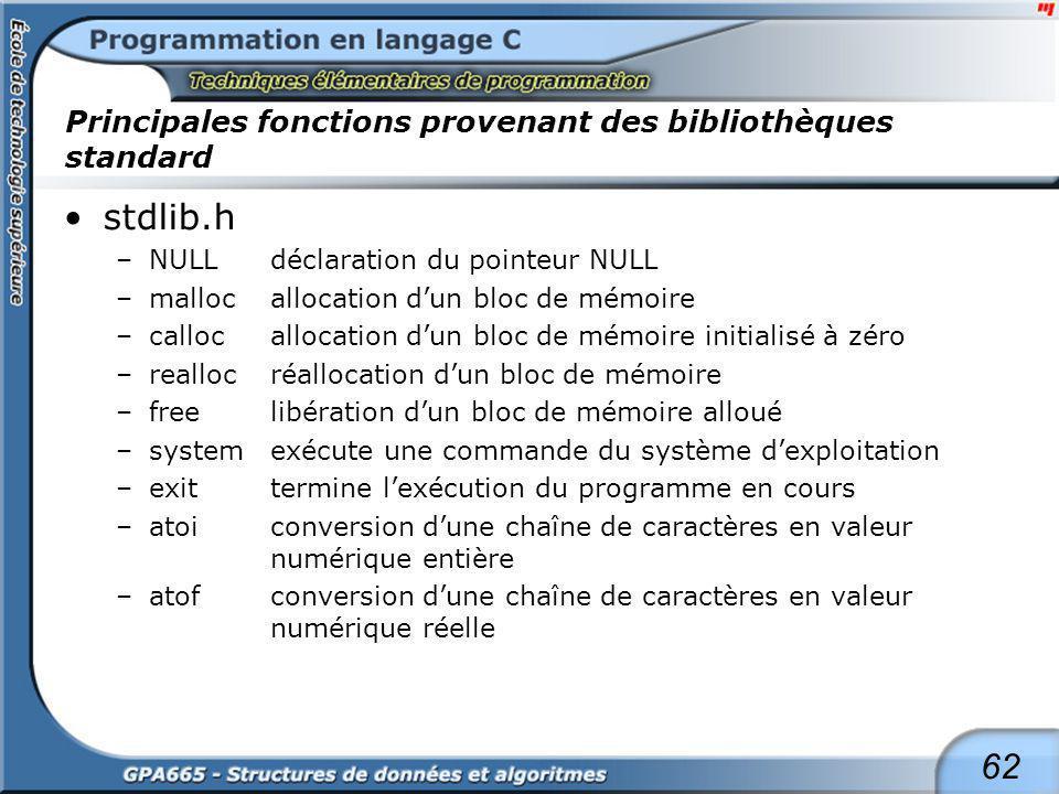62 Principales fonctions provenant des bibliothèques standard stdlib.h –NULLdéclaration du pointeur NULL –mallocallocation dun bloc de mémoire –calloc