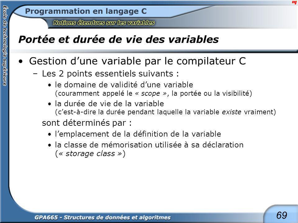 69 Portée et durée de vie des variables Gestion dune variable par le compilateur C –Les 2 points essentiels suivants : le domaine de validité dune var