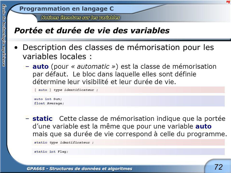 72 Portée et durée de vie des variables Description des classes de mémorisation pour les variables locales : –auto (pour « automatic ») est la classe