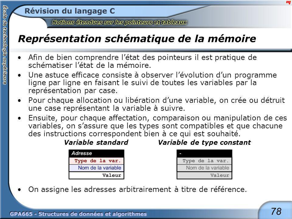 78 Représentation schématique de la mémoire Afin de bien comprendre létat des pointeurs il est pratique de schématiser létat de la mémoire. Une astuce