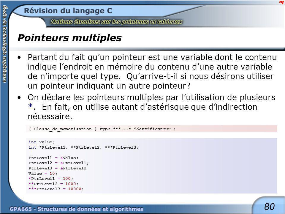 80 Pointeurs multiples Partant du fait quun pointeur est une variable dont le contenu indique lendroit en mémoire du contenu dune autre variable de ni