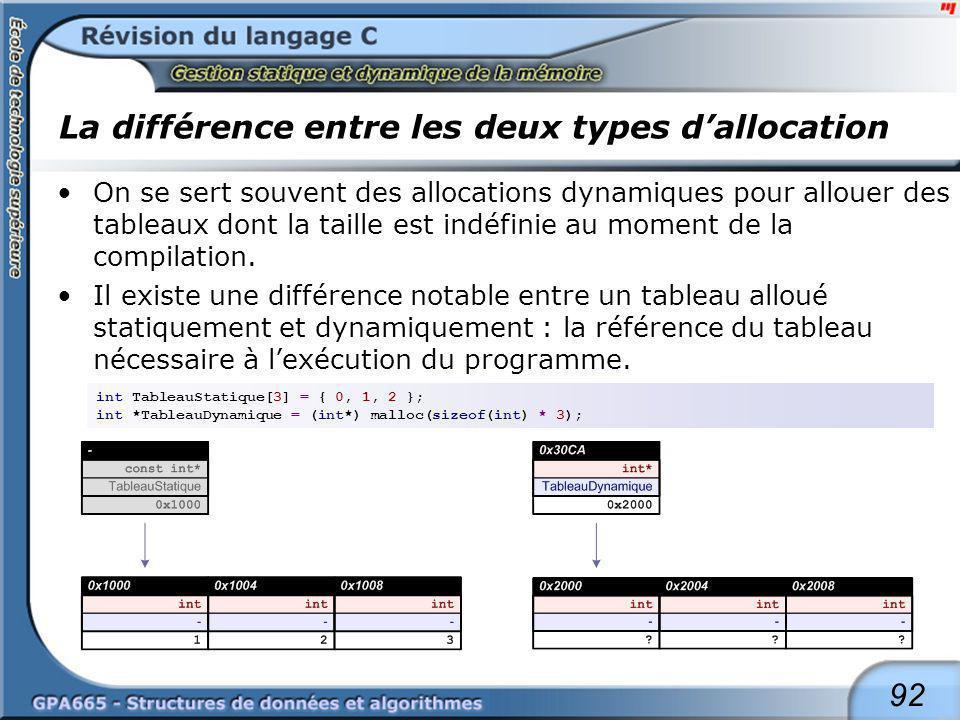 92 La différence entre les deux types dallocation On se sert souvent des allocations dynamiques pour allouer des tableaux dont la taille est indéfinie