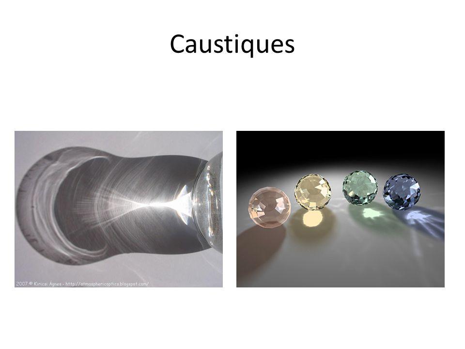 Caustiques