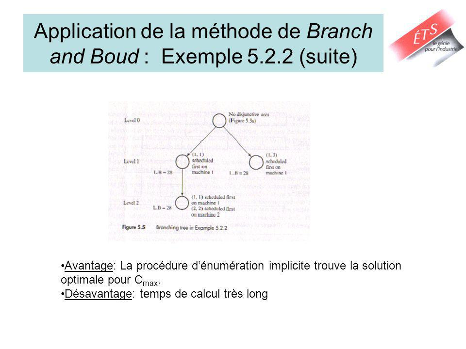 Application de la méthode de Branch and Boud : Exemple 5.2.2 (suite) Avantage: La procédure dénumération implicite trouve la solution optimale pour C max.