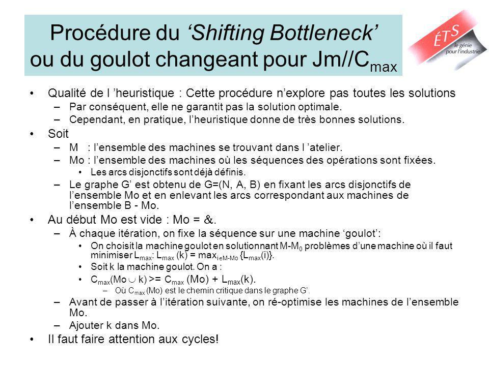 Procédure du Shifting Bottleneck ou du goulot changeant pour Jm//C max Qualité de l heuristique : Cette procédure nexplore pas toutes les solutions –Par conséquent, elle ne garantit pas la solution optimale.
