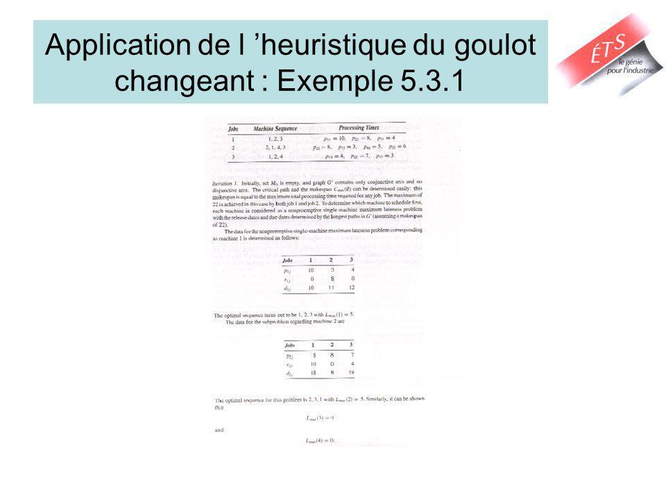 Application de l heuristique du goulot changeant : Exemple 5.3.1