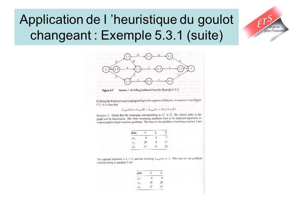 Application de l heuristique du goulot changeant : Exemple 5.3.1 (suite)