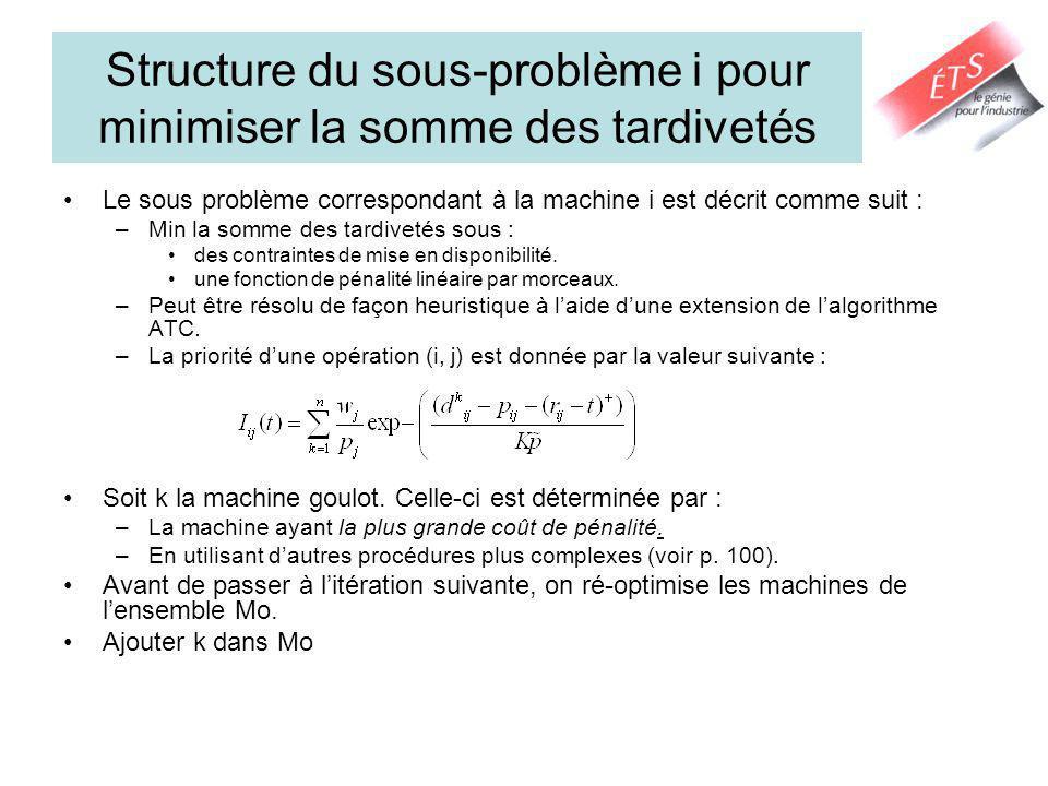 Structure du sous-problème i pour minimiser la somme des tardivetés Le sous problème correspondant à la machine i est décrit comme suit : –Min la somme des tardivetés sous : des contraintes de mise en disponibilité.