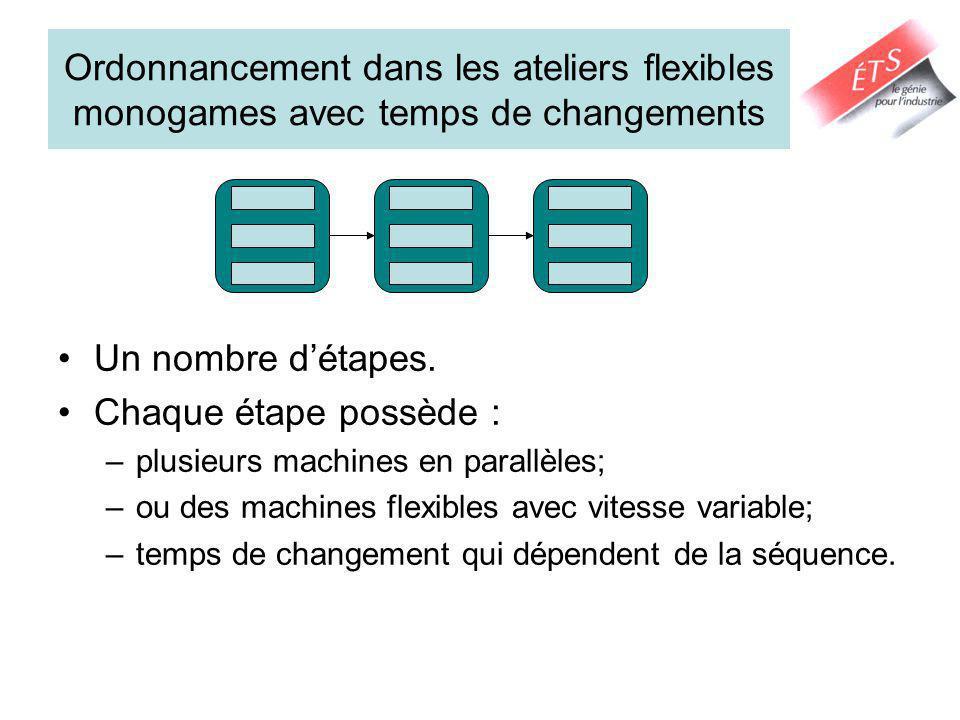 Ordonnancement dans les ateliers flexibles monogames avec temps de changements Un nombre détapes. Chaque étape possède : –plusieurs machines en parall