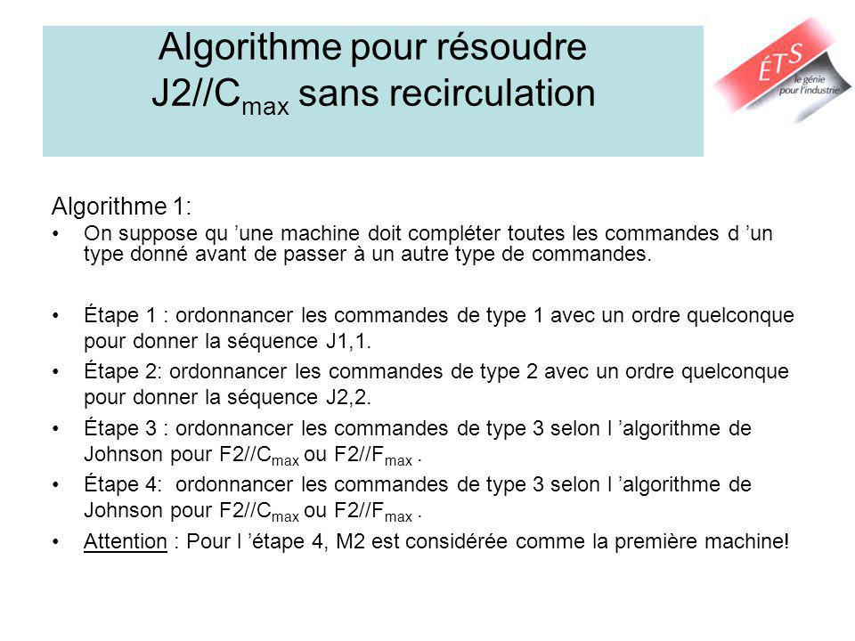 Algorithme pour résoudre J2//C max sans recirculation Algorithme 1: On suppose qu une machine doit compléter toutes les commandes d un type donné avant de passer à un autre type de commandes.