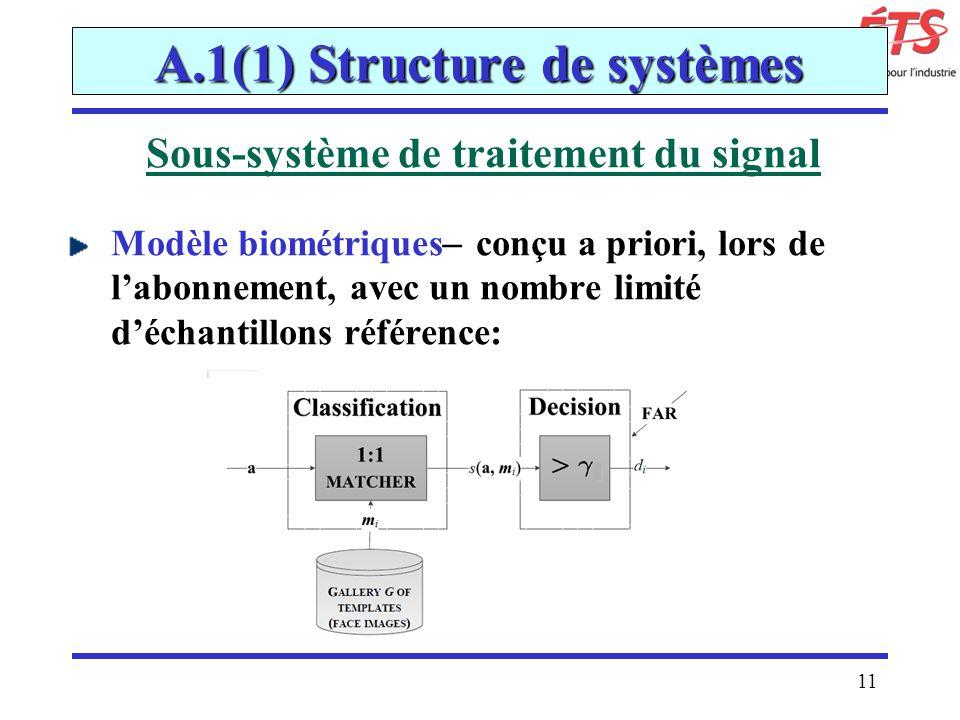 11 A.1(1) Structure de systèmes Sous-système de traitement du signal Modèle biométriques ̶ conçu a priori, lors de labonnement, avec un nombre limité