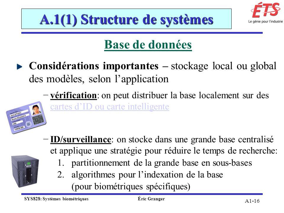 A1-16 Base de données Considérations importantes – stockage local ou global des modèles, selon lapplication vérification: on peut distribuer la base l