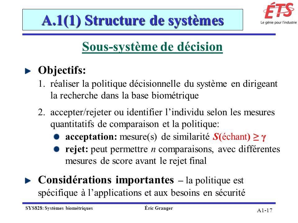A1-17 Sous-système de décision Objectifs: 1.réaliser la politique décisionnelle du système en dirigeant la recherche dans la base biométrique 2.accept