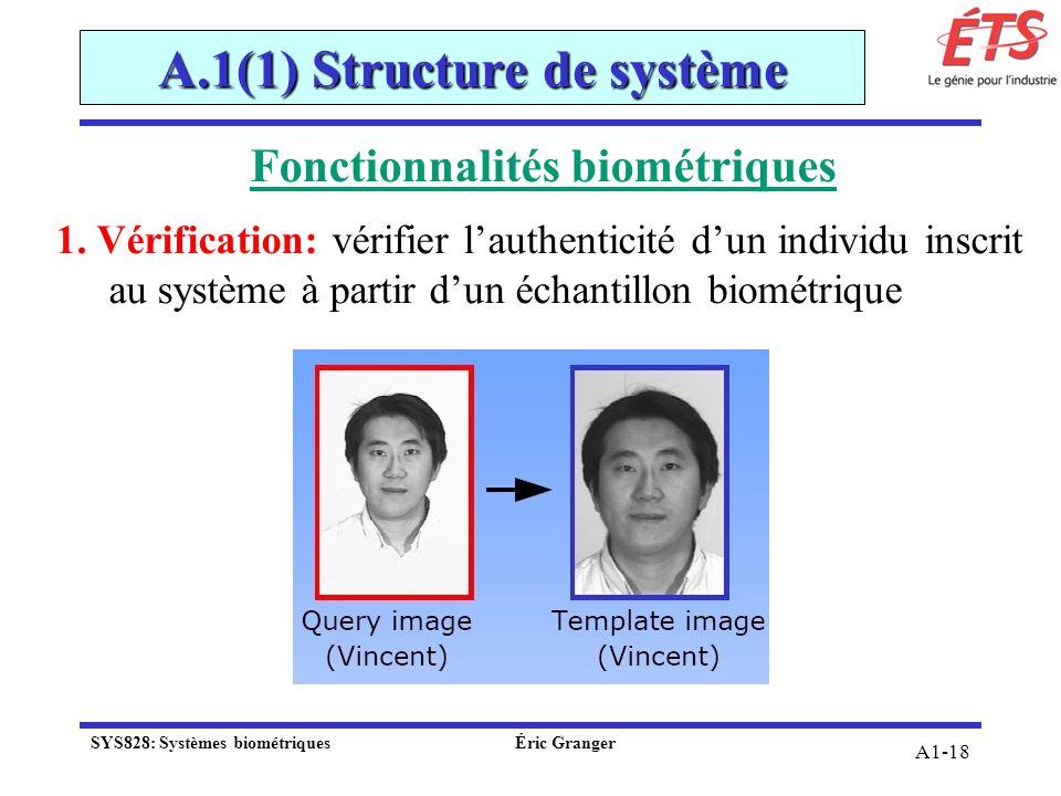 A.1(1) Structure de système Fonctionnalités biométriques 1. Vérification: vérifier lauthenticité dun individu inscrit au système à partir dun échantil