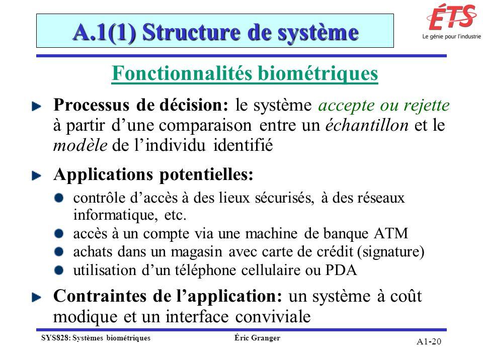 A.1(1) Structure de système Fonctionnalités biométriques Processus de décision: le système accepte ou rejette à partir dune comparaison entre un échan