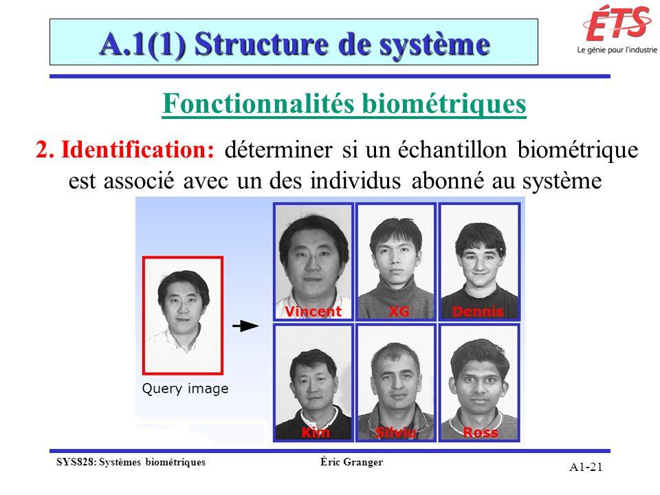 A.1(1) Structure de système Fonctionnalités biométriques 2. Identification: déterminer si un échantillon biométrique est associé avec un des individus