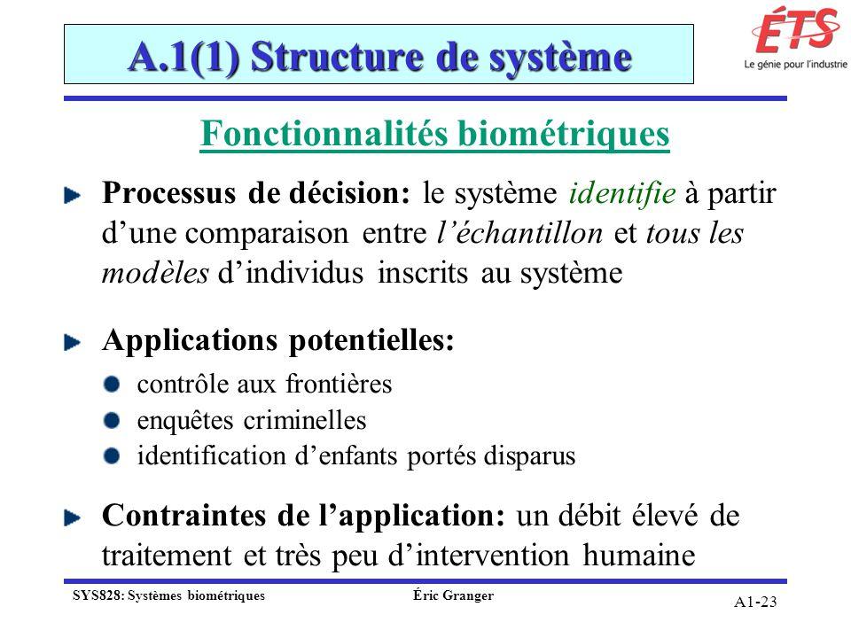 A.1(1) Structure de système Fonctionnalités biométriques Processus de décision: le système identifie à partir dune comparaison entre léchantillon et t