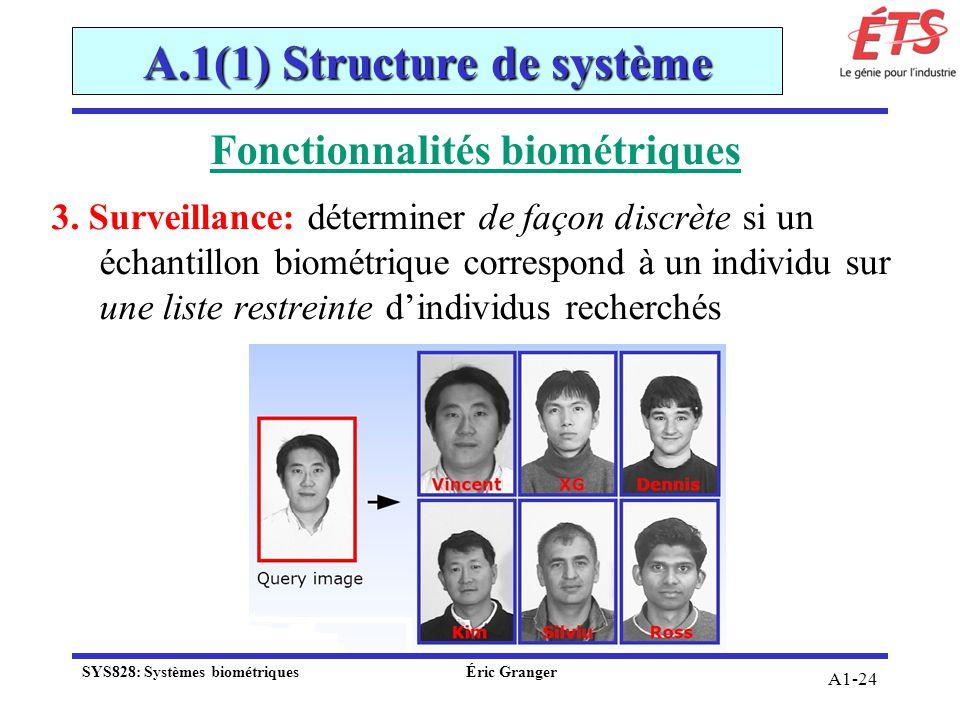 A.1(1) Structure de système Fonctionnalités biométriques 3. Surveillance: déterminer de façon discrète si un échantillon biométrique correspond à un i