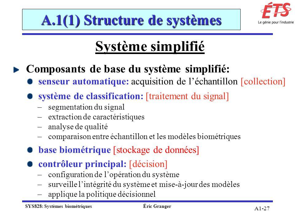 A1-27 Système simplifié Composants de base du système simplifié: senseur automatique: acquisition de léchantillon [collection] système de classificati
