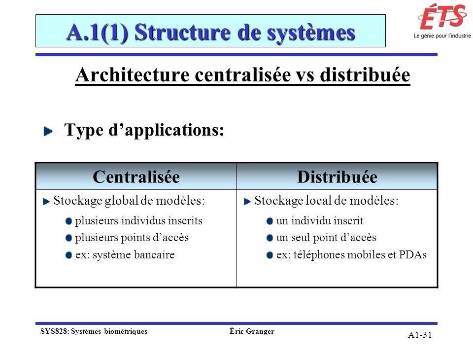 A1-31 A.1(1) Structure de systèmes Architecture centralisée vs distribuée Type dapplications: CentraliséeDistribuée Stockage global de modèles: plusie