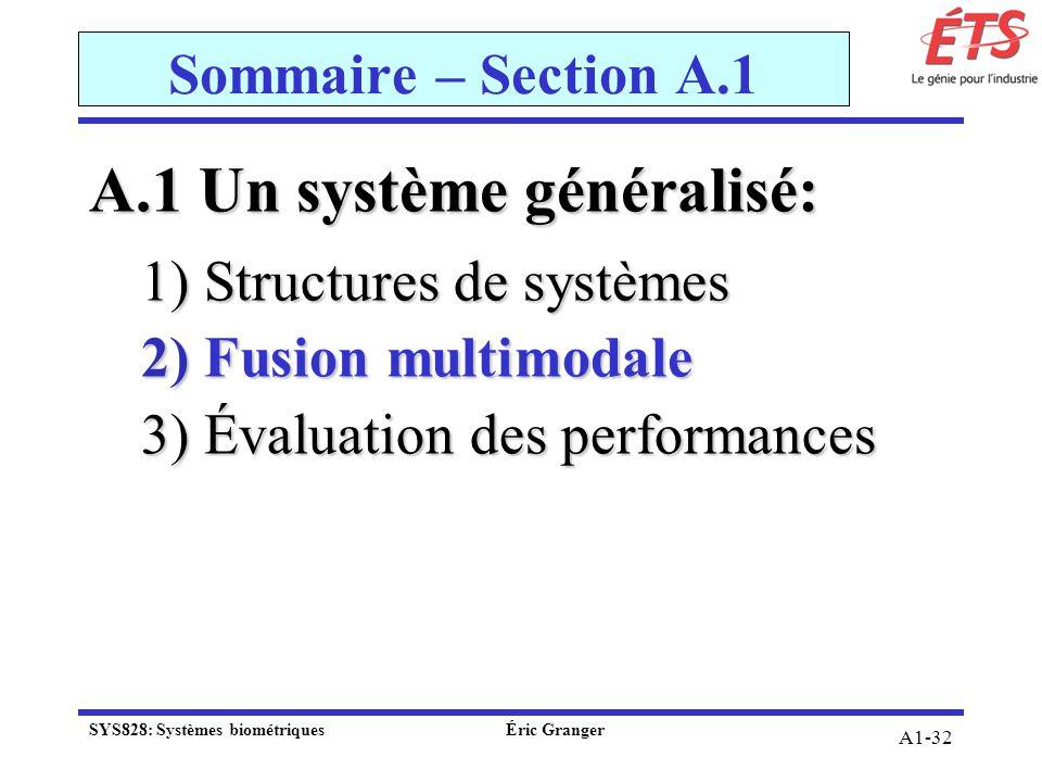 A1-32 Sommaire – Section A.1 A.1 Un système généralisé: 1) Structures de systèmes 2) Fusion multimodale 3) Évaluation des performances SYS828: Système