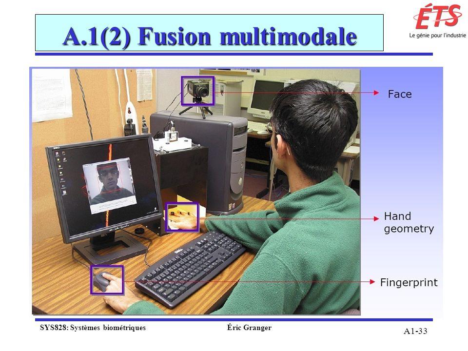 A1-33 A.1(2) Fusion multimodale SYS828: Systèmes biométriquesÉric Granger