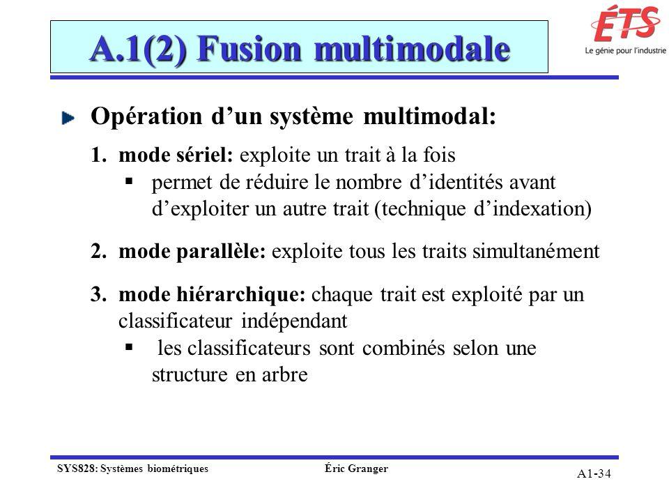 A1-34 A.1(2) Fusion multimodale Opération dun système multimodal: 1.mode sériel: exploite un trait à la fois permet de réduire le nombre didentités av