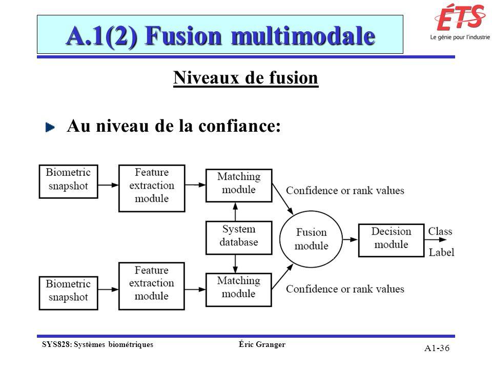 A1-36 A.1(2) Fusion multimodale Niveaux de fusion Au niveau de la confiance: SYS828: Systèmes biométriquesÉric Granger
