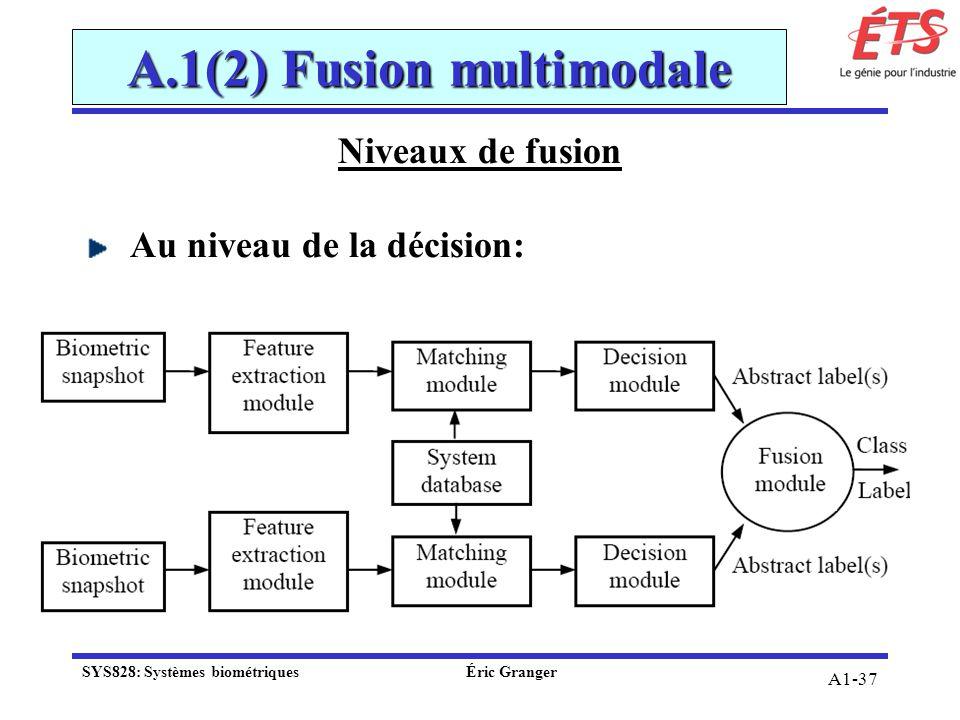 A1-37 A.1(2) Fusion multimodale Niveaux de fusion Au niveau de la décision: SYS828: Systèmes biométriquesÉric Granger