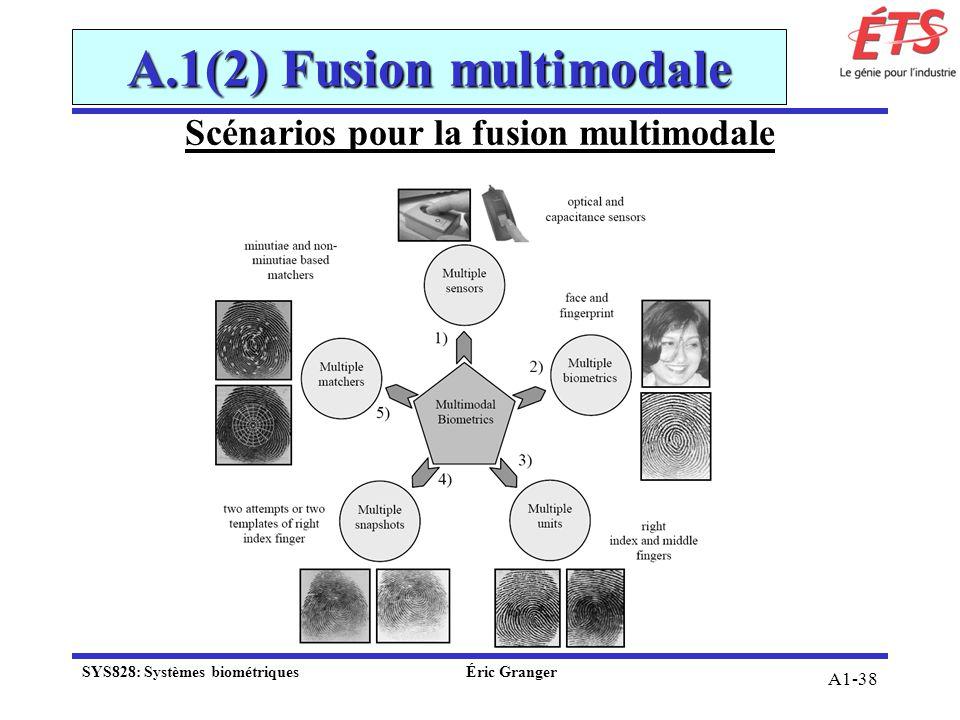 A1-38 A.1(2) Fusion multimodale Scénarios pour la fusion multimodale SYS828: Systèmes biométriquesÉric Granger